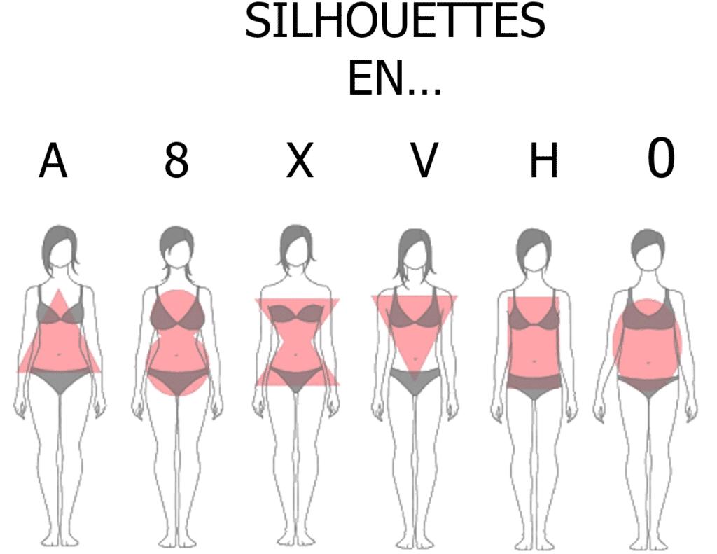 Morphologies, silhouettes, The Belly Lab, TBL, ventre plat, maillot de bain, bikini, été 2021
